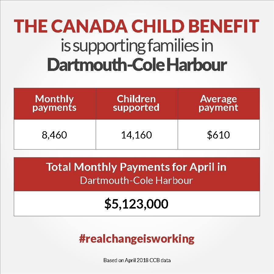 Child benefits in 2018 3